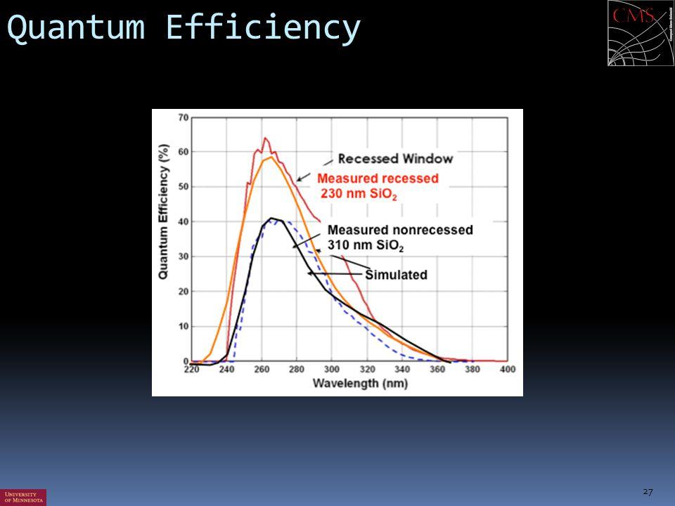 Quantum Efficiency 27