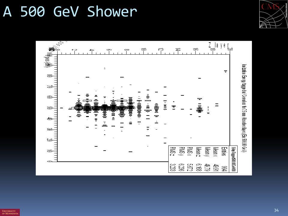 A 500 GeV Shower 34