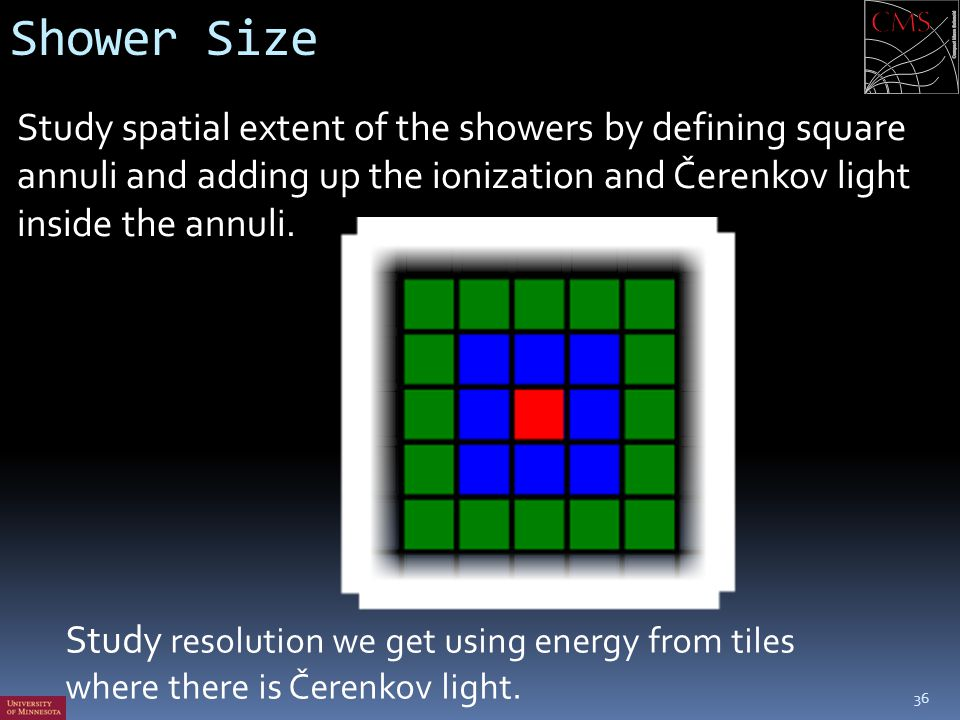 Shower Size Study spatial extent of the showers by defining square annuli and adding up the ionization and Čerenkov light inside the annuli. 36 Study