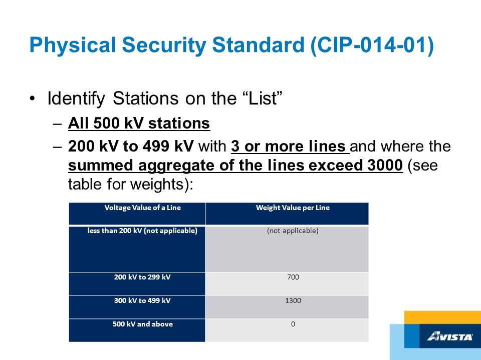 Physical Security Standard (CIP-014-01) Identify Stations on the List –All 500 kV stations –200 kV to 499 kV with 3 or more lines and where the summed aggregate of the lines exceed 3000 (see table for weights): Voltage Value of a LineWeight Value per Line less than 200 kV (not applicable) (not applicable) 200 kV to 299 kV700 300 kV to 499 kV1300 500 kV and above0 Voltage Value of a LineWeight Value per Line less than 200 kV (not applicable)(not applicable) 200 kV to 299 kV700 300 kV to 499 kV1300 500 kV and above0