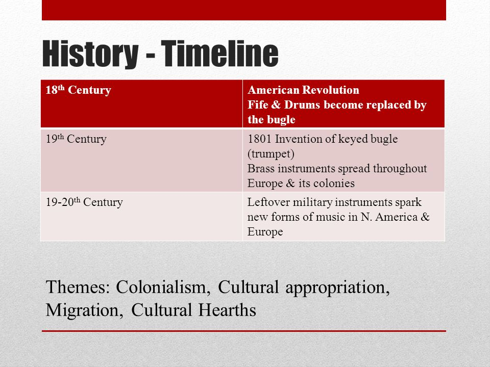 History - Timeline http://www.youtube.com/watch?v=43LKHuQWs Bs 18 th CenturyAmerican Revolution Fife & Drums become replaced by the bugle 19 th Century1801 Invention of keyed bugle (trumpet) Brass instruments spread throughout Europe & its colonies 19-20 th CenturyLeftover military instruments spark new forms of music in N.