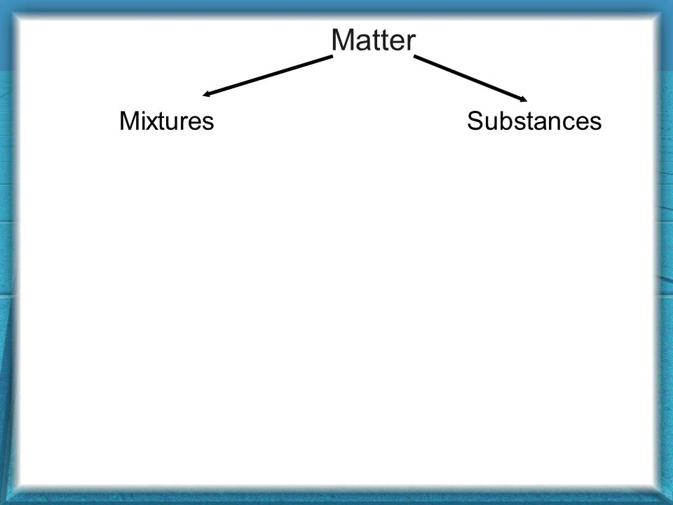 Matter MixturesSubstances