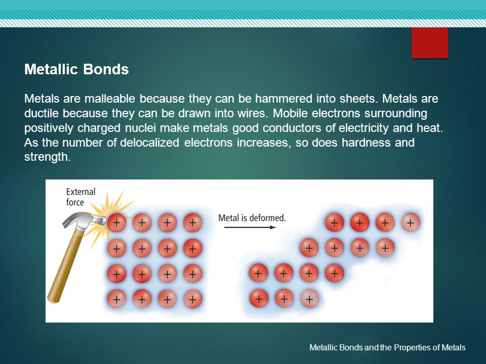 Metallic Bonds Metals are malleable because they can be hammered into sheets. Metals are ductile because they can be drawn into wires. Mobile electron