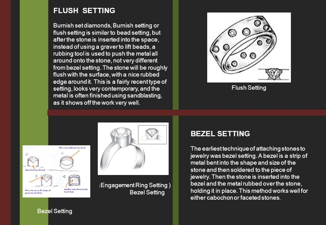 Flush Setting FLUSH SETTING Burnish set diamonds, Burnish setting or flush setting is similar to bead setting, but after the stone is inserted into the space, instead of using a graver to lift beads, a rubbing tool is used to push the metal all around onto the stone, not very different from bezel setting.