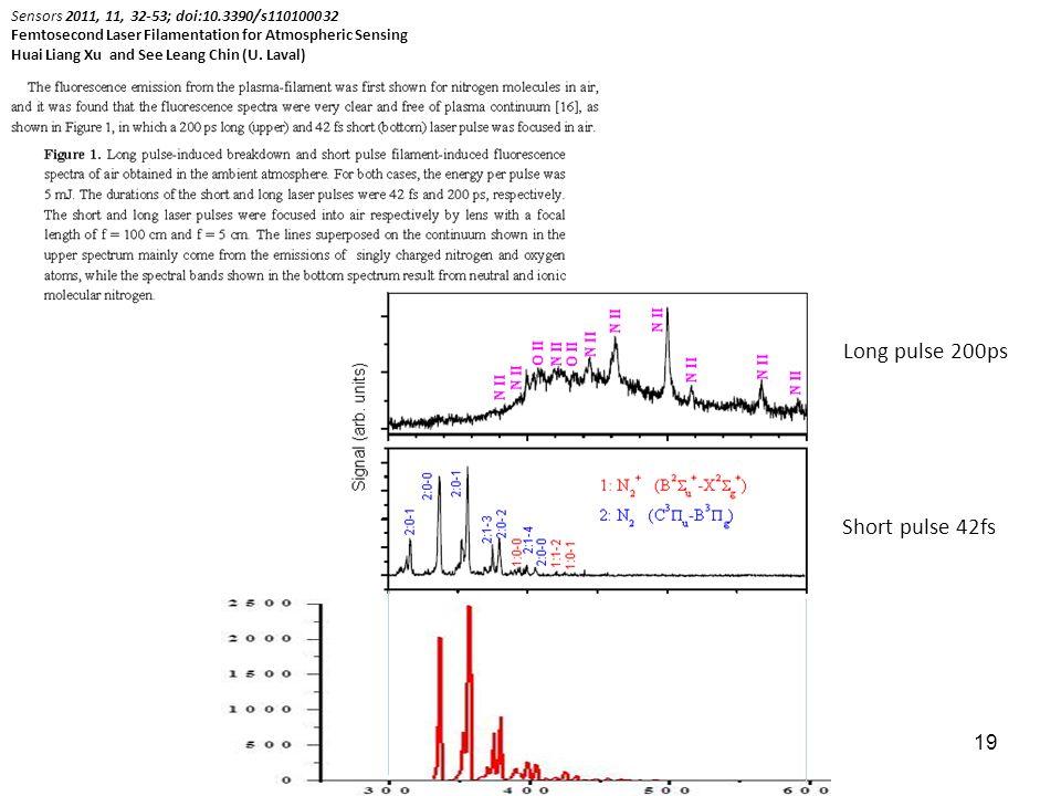 19 Sensors 2011, 11, 32-53; doi:10.3390/s110100032 Femtosecond Laser Filamentation for Atmospheric Sensing Huai Liang Xu and See Leang Chin (U.