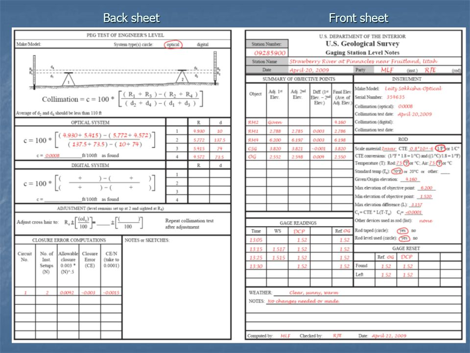 Front sheet Back sheet