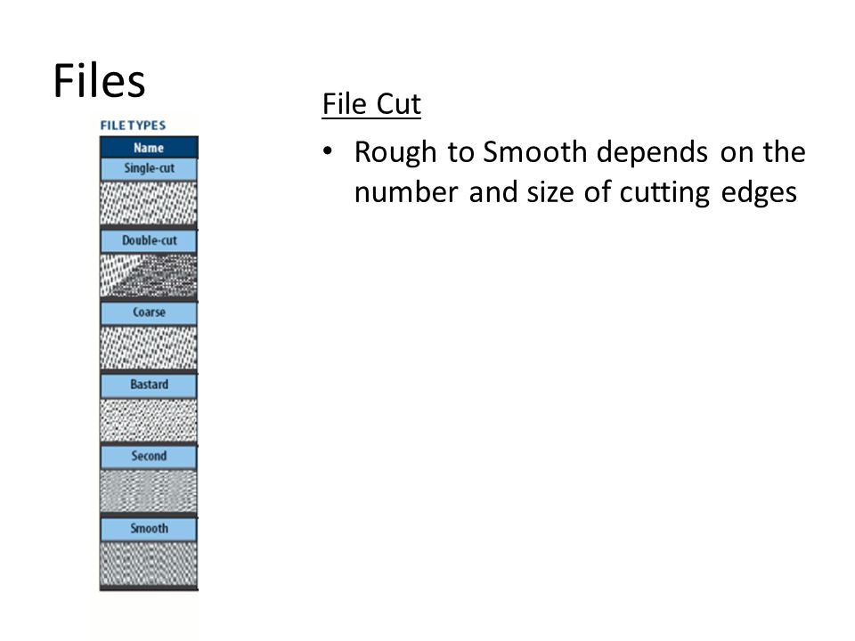 Files File Cut Rough to Smooth depends on the number and size of cutting edges