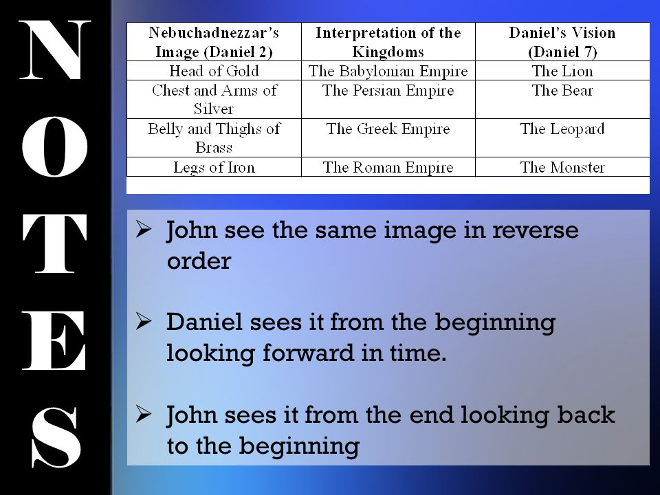 NOTESNOTES  John see the same image in reverse order  Daniel sees it from the beginning looking forward in time.  John sees it from the end looking
