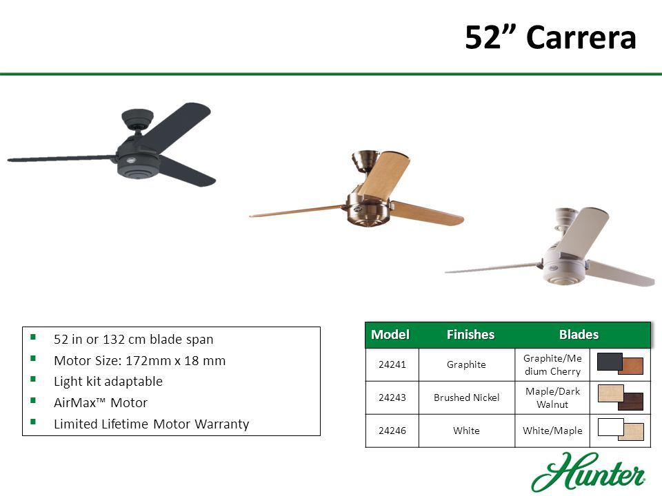 52 Savoy  52 in or 132 cm blade span  Motor Size: 172 mm x 15 mm  Light kit adaptable  Limited Lifetime Motor Warranty 24520Antique Brass Rosewood/ Medium Oak 24521Brushed Nickel Maple/ Cherry 24524Bright Brass Rosewood/ Oak Model Finishes Blades