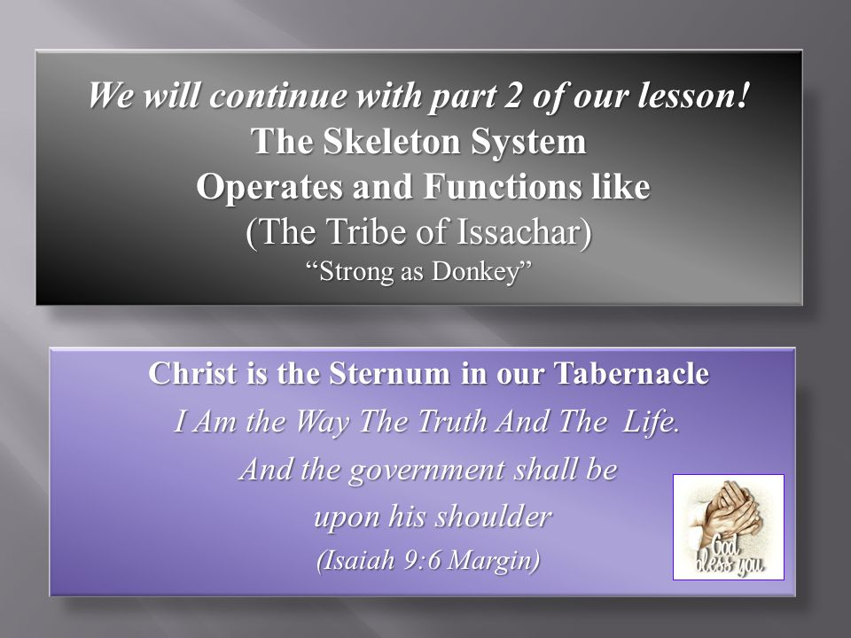 """We will continue with part 2 of our lesson! The Skeleton System Operates and Functions like Operates and Functions like (The Tribe of Issachar) """"Stron"""