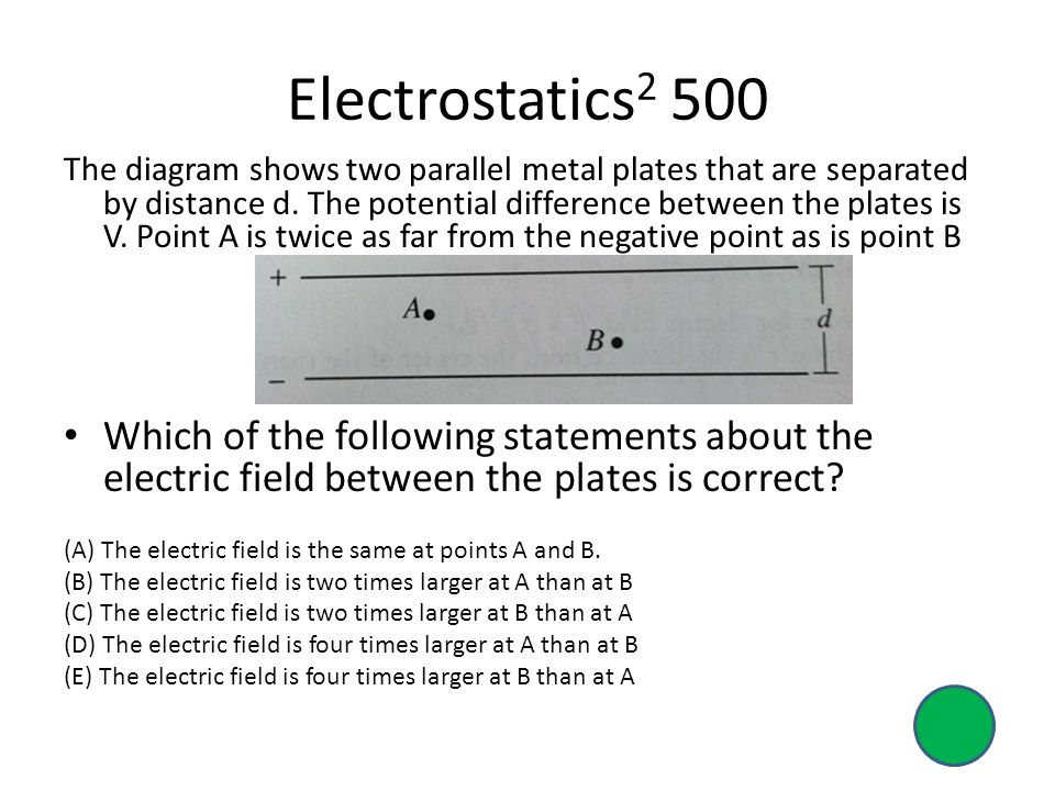 Electrostatics 2 500 The diagram shows two parallel metal plates that are separated by distance d.