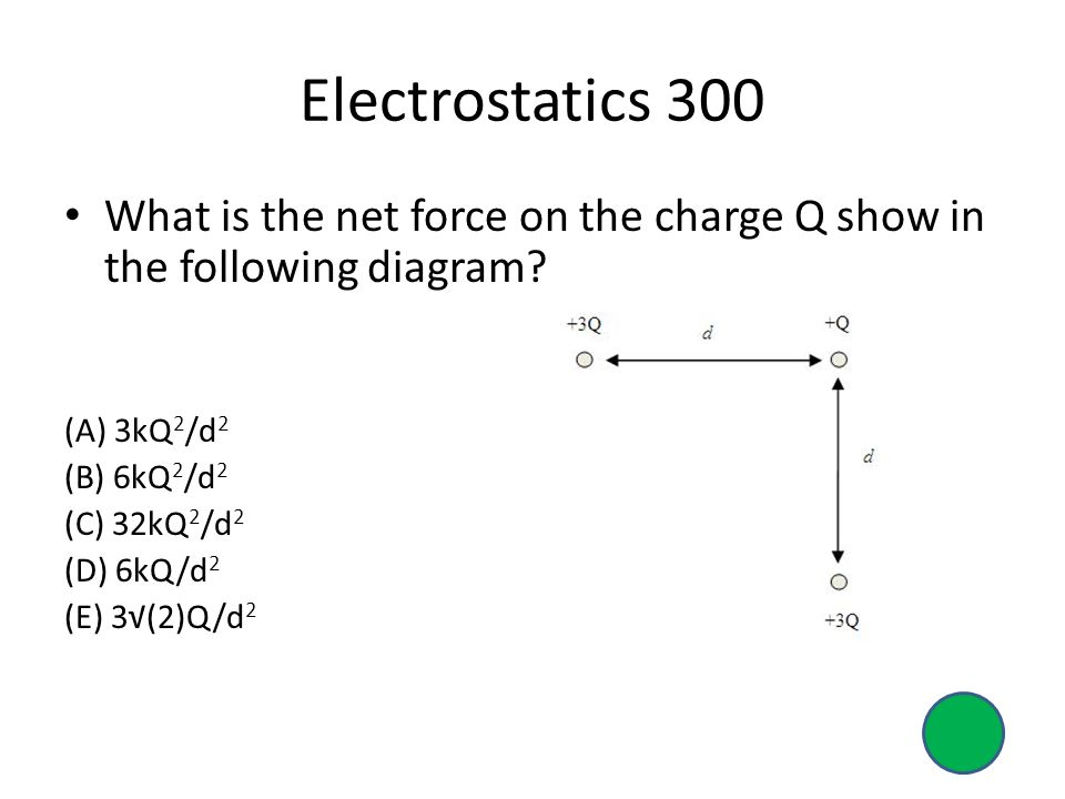 Electrostatics 300 What is the net force on the charge Q show in the following diagram.