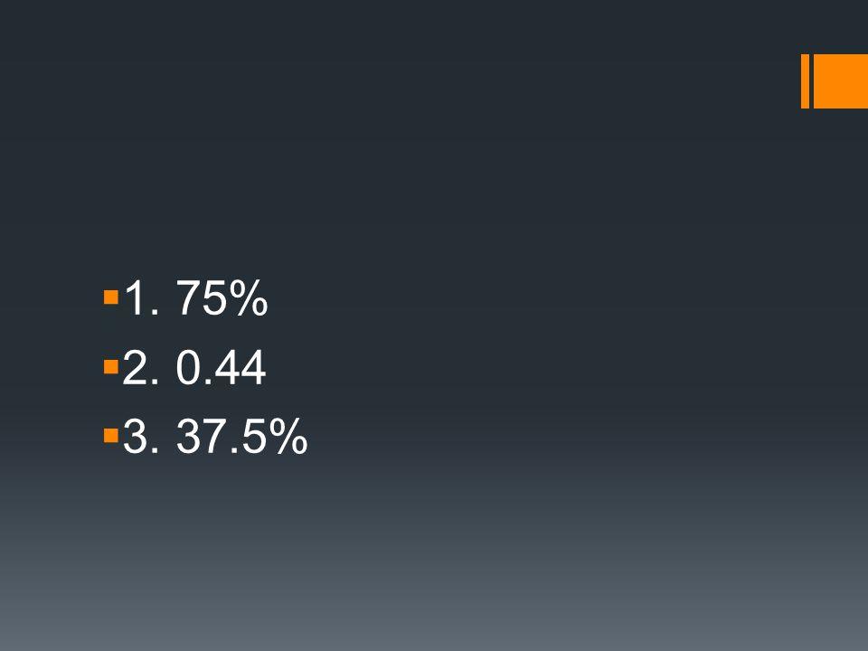  1. 75%  2. 0.44  3. 37.5%