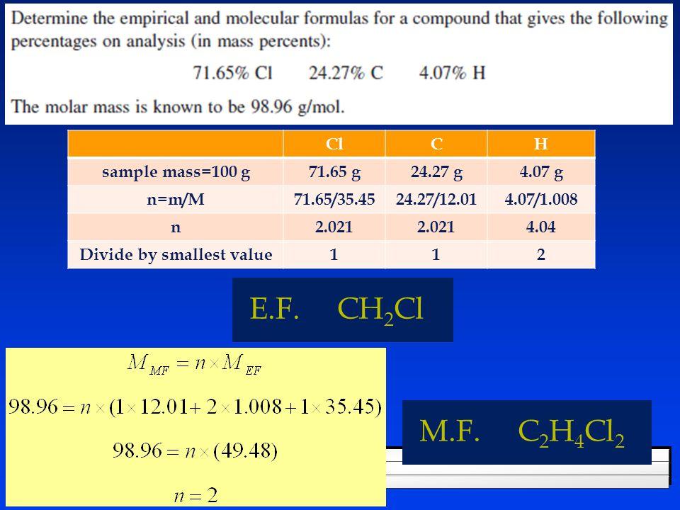 ClCH sample mass=100 g71.65 g24.27 g4.07 g n=m/M71.65/35.4524.27/12.014.07/1.008 n2.021 4.04 Divide by smallest value112 E.F.