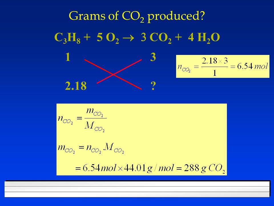 Grams of CO 2 produced C 3 H 8 + 5 O 2  CO 2 + 4 H 2 O 1 3 2.18