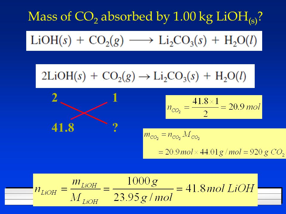 Mass of CO 2 absorbed by 1.00 kg LiOH (s) ? 2 1 41.8 ?