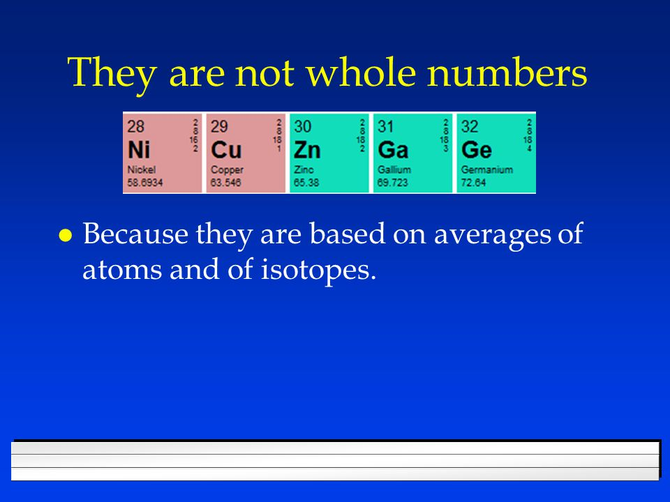 They are not whole numbers l Because they are based on averages of atoms and of isotopes.