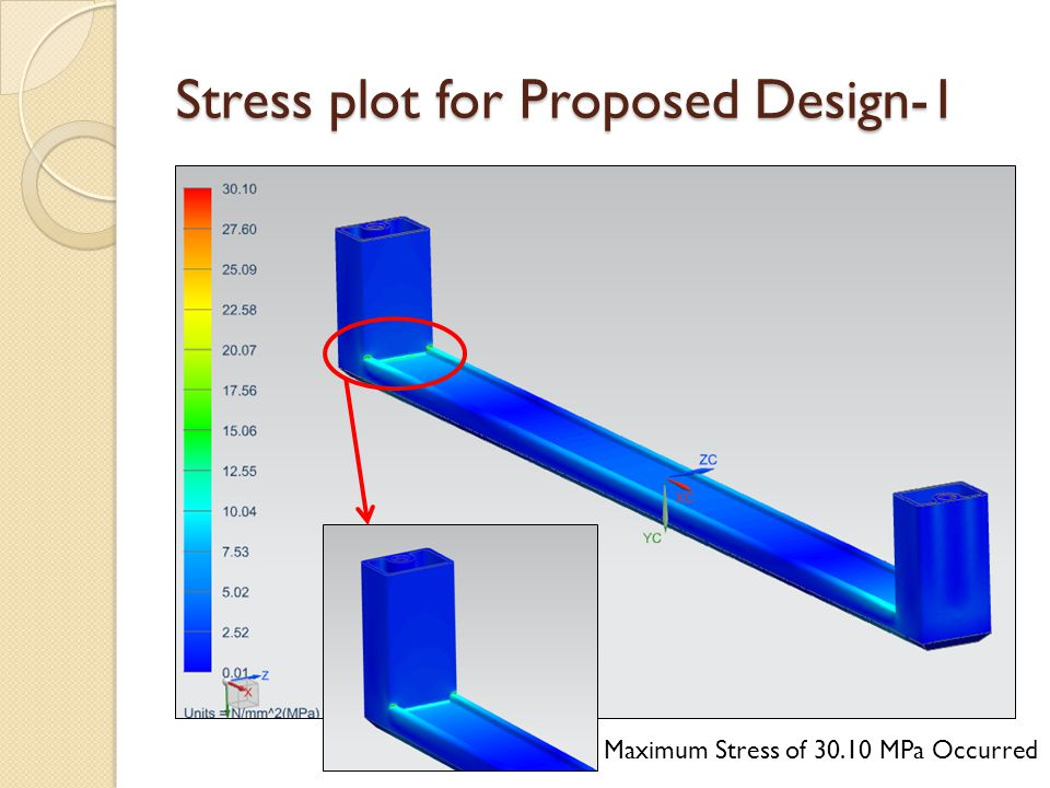 Stress plot for Proposed Design-1 Maximum Stress of 30.10 MPa Occurred