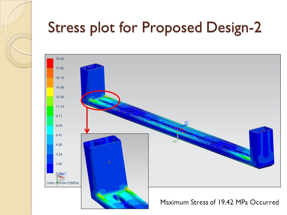 Stress plot for Proposed Design-2 Maximum Stress of 19.42 MPa Occurred