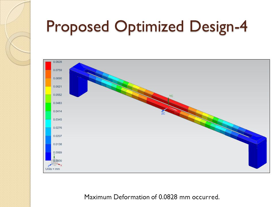 Proposed Optimized Design-4 Maximum Deformation of 0.0828 mm occurred.