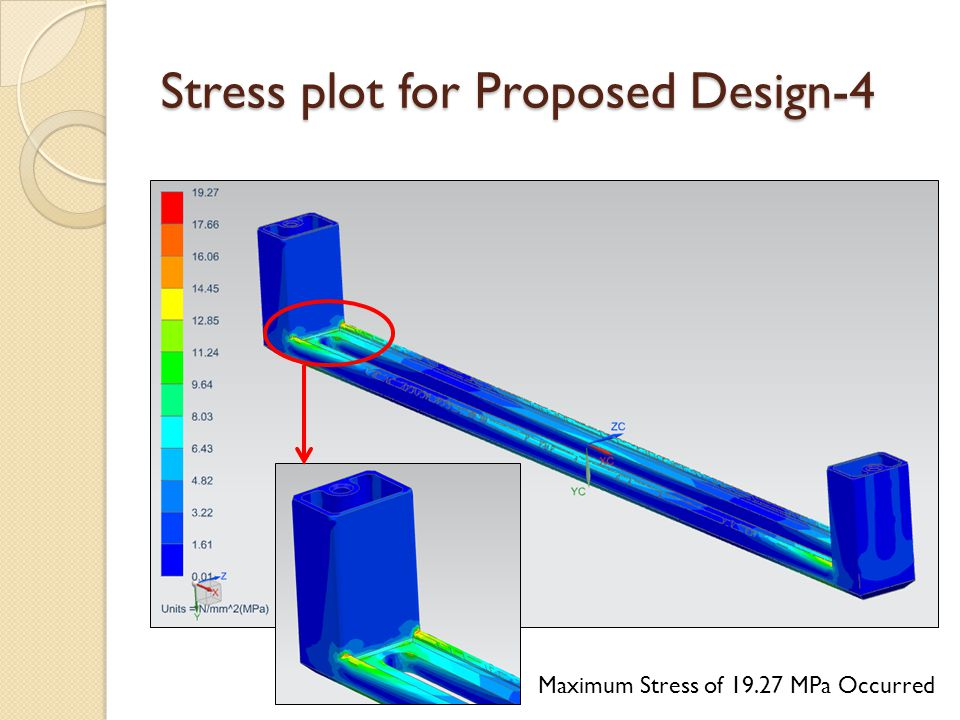 Stress plot for Proposed Design-4 Maximum Stress of 19.27 MPa Occurred
