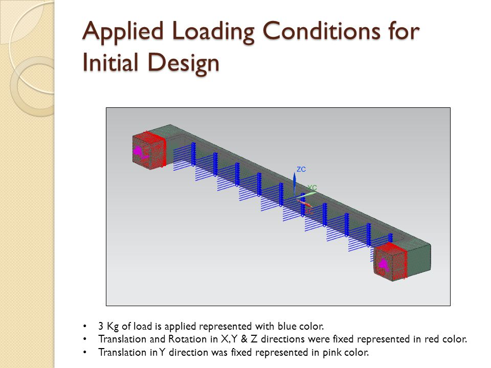 Applied Loading Conditions for Initial Design 3 Kg of load is applied represented with blue color.
