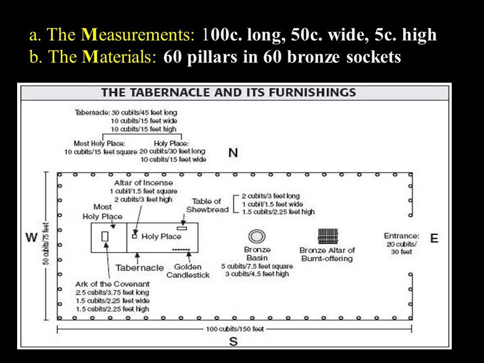 a. The Measurements: 100c. long, 50c. wide, 5c.