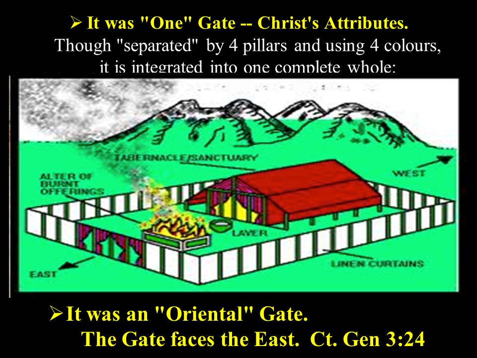  It was One Gate -- Christ s Attributes.