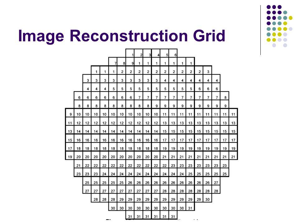 Image Reconstruction Grid