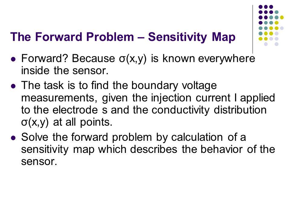 The Forward Problem – Sensitivity Map Forward.