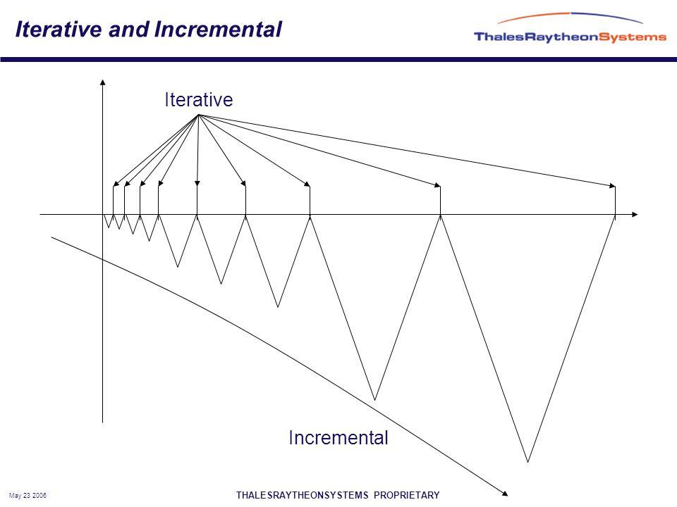 THALESRAYTHEONSYSTEMS PROPRIETARY May 23 2006 Iterative and Incremental Incremental Iterative