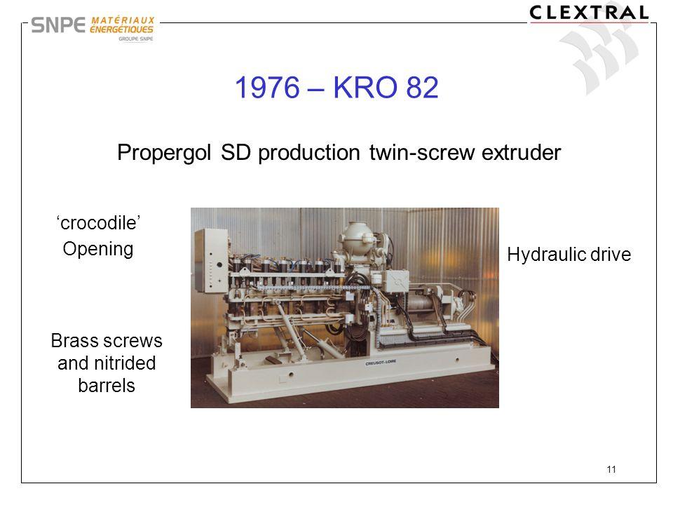11 1976 – KRO 82 Hydraulic drive 'crocodile' Opening Brass screws and nitrided barrels Propergol SD production twin-screw extruder