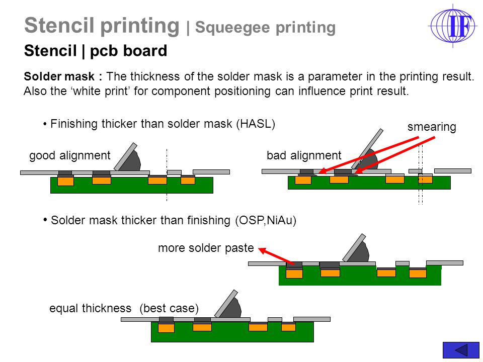 Solder mask : The thickness of the solder mask is a parameter in the printing result. Also the 'white print' for component positioning can influence p