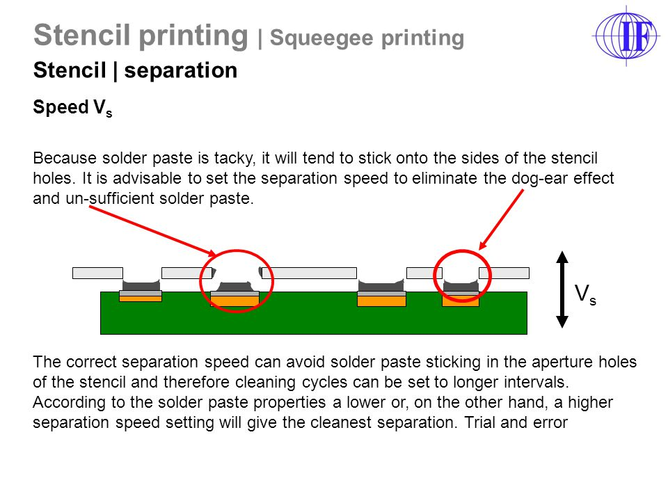 Because solder paste is tacky, it will tend to stick onto the sides of the stencil holes. It is advisable to set the separation speed to eliminate the