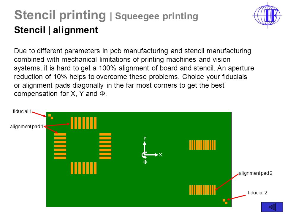 Due to different parameters in pcb manufacturing and stencil manufacturing combined with mechanical limitations of printing machines and vision systems, it is hard to get a 100% alignment of board and stencil.