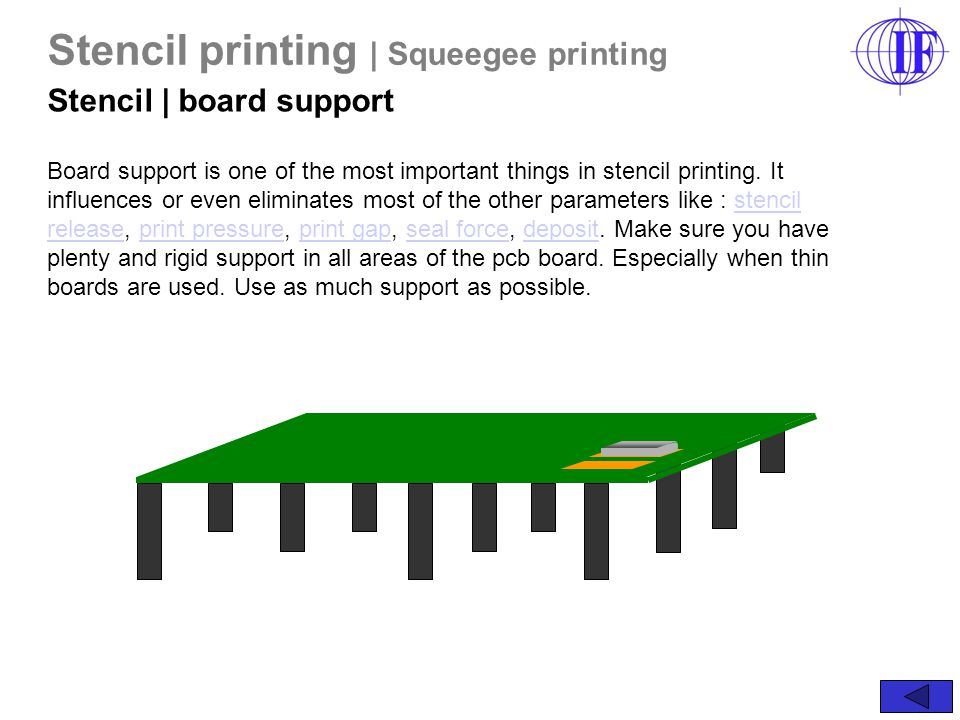 Board support is one of the most important things in stencil printing. It influences or even eliminates most of the other parameters like : stencil re