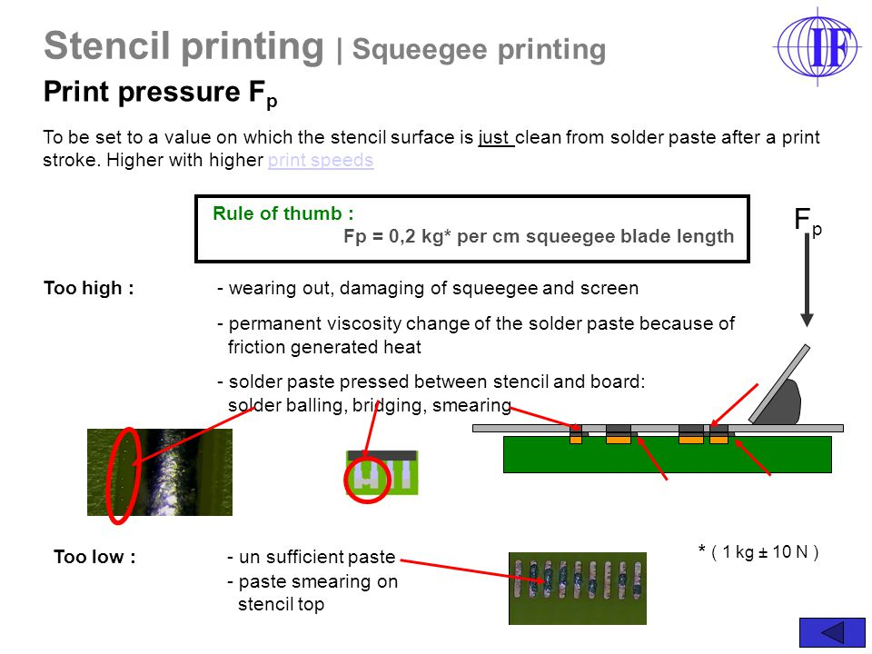 To be set to a value on which the stencil surface is just clean from solder paste after a print stroke. Higher with higher print speedsprint speeds To