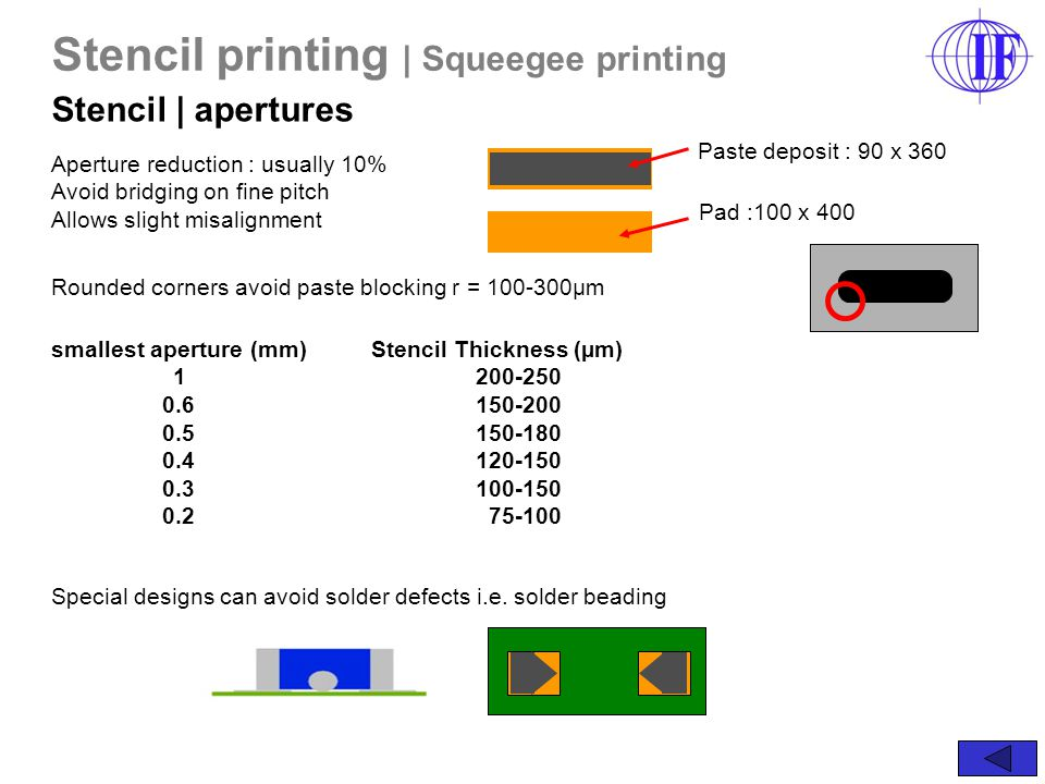 Aperture reduction : usually 10% Avoid bridging on fine pitch Allows slight misalignment smallest aperture (mm) Stencil Thickness (µm) 1 200-250 0.6 1