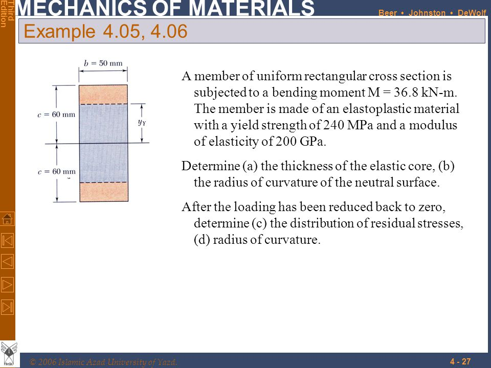 © 2006 Islamic Azad University of Yazd. MECHANICS OF MATERIALS ThirdEdition Beer Johnston DeWolf 4 - 27 Example 4.05, 4.06 A member of uniform rectang