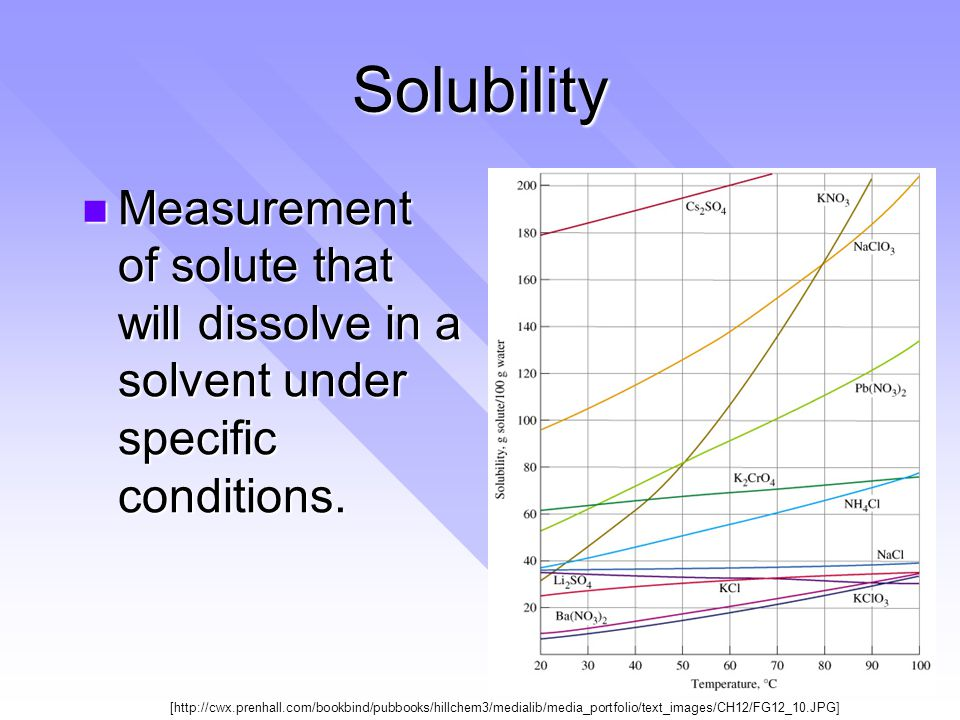 Solubility Measurement of solute that will dissolve in a solvent under specific conditions.