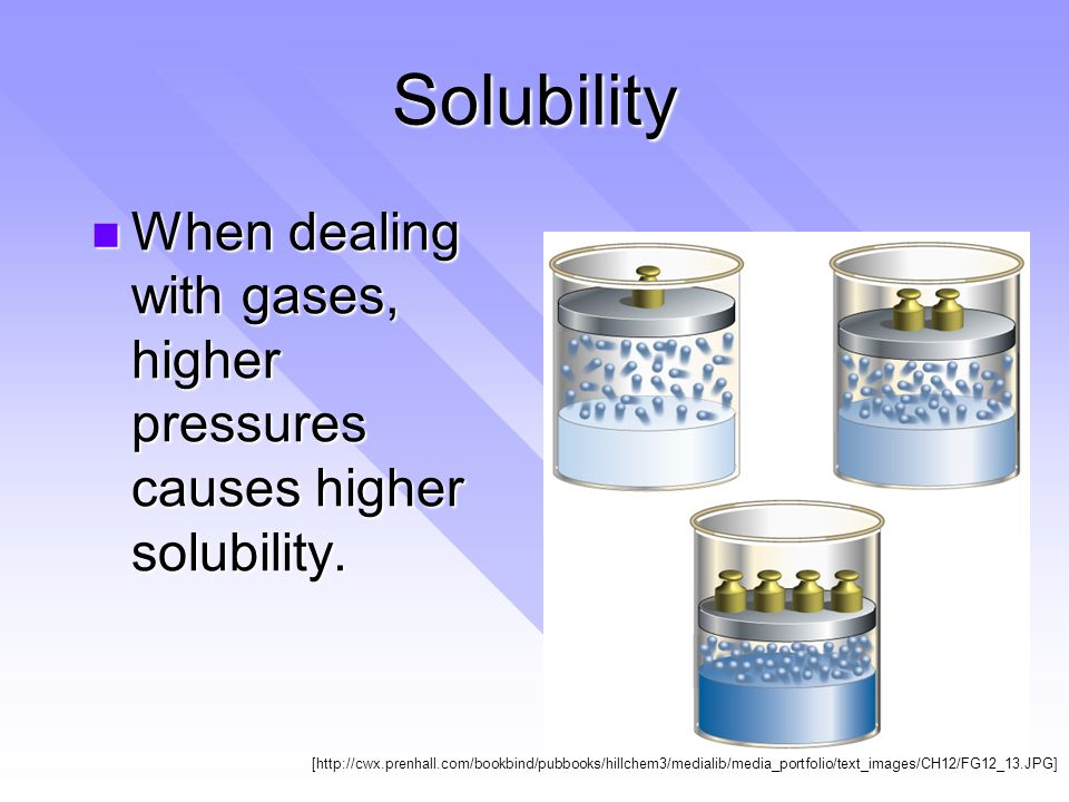 Solubility When dealing with gases, higher pressures causes higher solubility.
