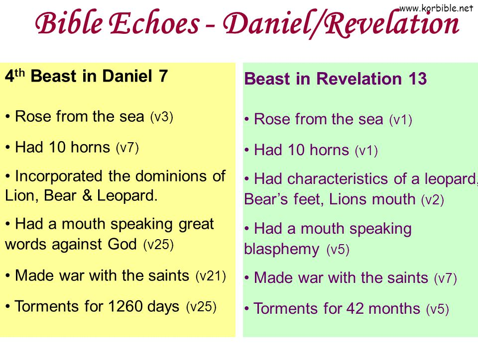www.korbible.net Bible Echoes - Daniel/Revelation 4 th Beast in Daniel 7 Rose from the sea (v3) Had 10 horns (v7) Incorporated the dominions of Lion,