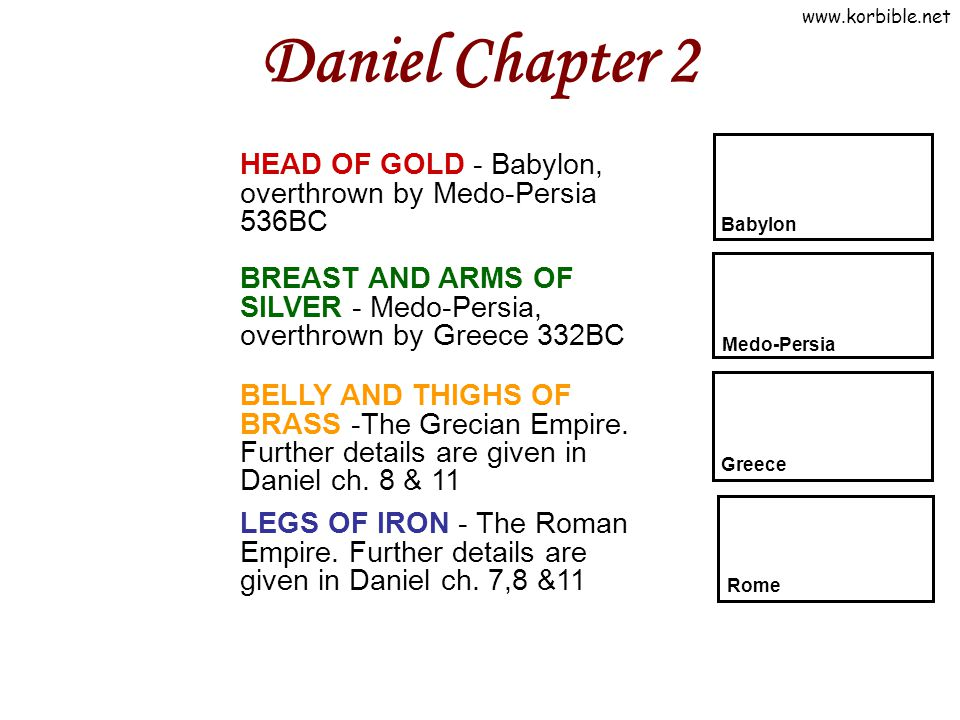 www.korbible.net Daniel Chapter 2 HEAD OF GOLD - Babylon, overthrown by Medo-Persia 536BC Babylon BREAST AND ARMS OF SILVER - Medo-Persia, overthrown by Greece 332BC Medo-Persia BELLY AND THIGHS OF BRASS -The Grecian Empire.