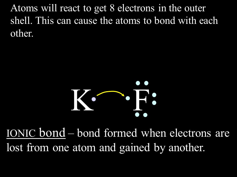 Hydrogen atoms are very reactive…. Helium is not.