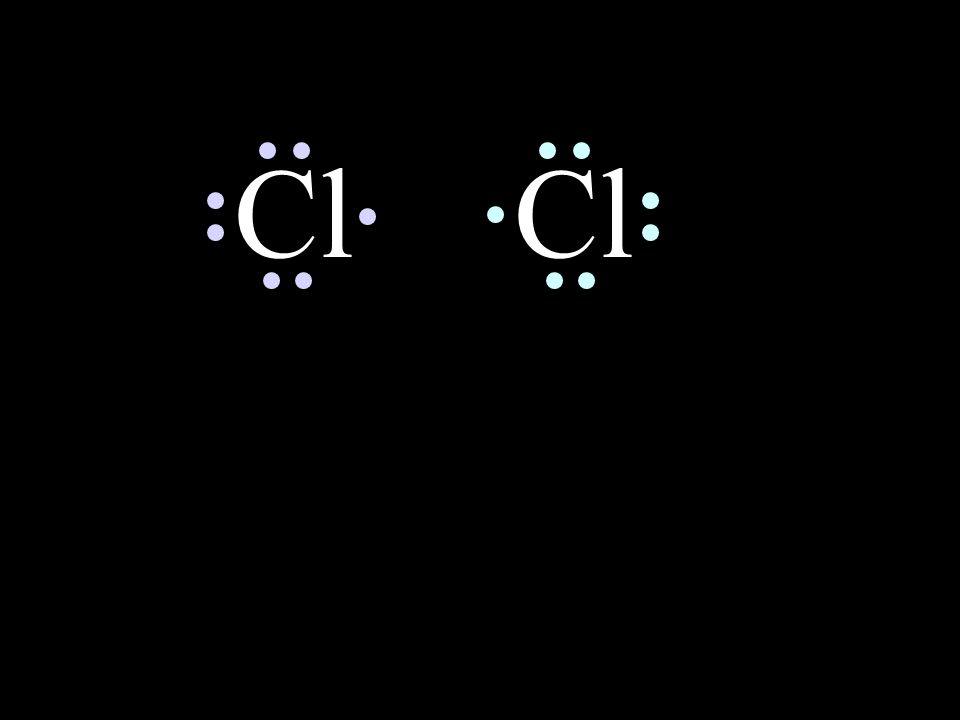 Cl Each chlorine atom wants to gain one electron to achieve get 8 Chlorine forms a covalent bond with itself