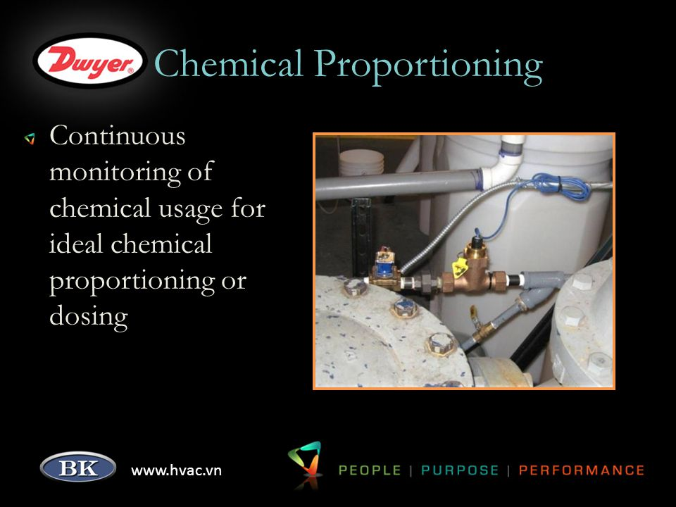 www.hvac.vn Chemical Proportioning Pump proving Continuous monitoring of chemical usage for ideal chemical proportioning or dosing
