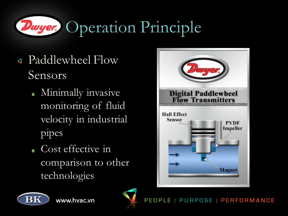 www.hvac.vn Operation Principle Paddlewheel Flow Sensors Minimally invasive monitoring of fluid velocity in industrial pipes Cost effective in comparison to other technologies