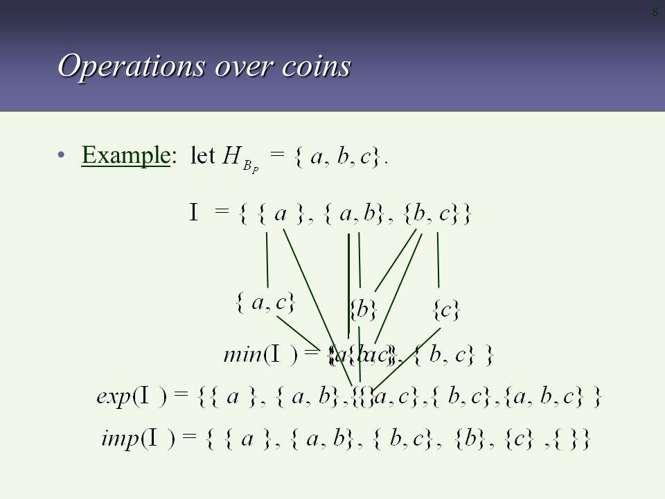 9 Operations over coins [Seipel et al, 1997] I satisfies a rule a 1 ...