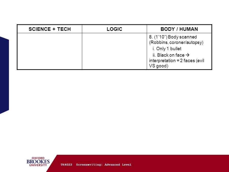 "U64022 Screenwriting: Advanced Level SCIENCE + TECHLOGICBODY / HUMAN 8. (1'10"") Body scanned (Robbins, coroner/autopsy) i. Only 1 bullet ii. Black on"