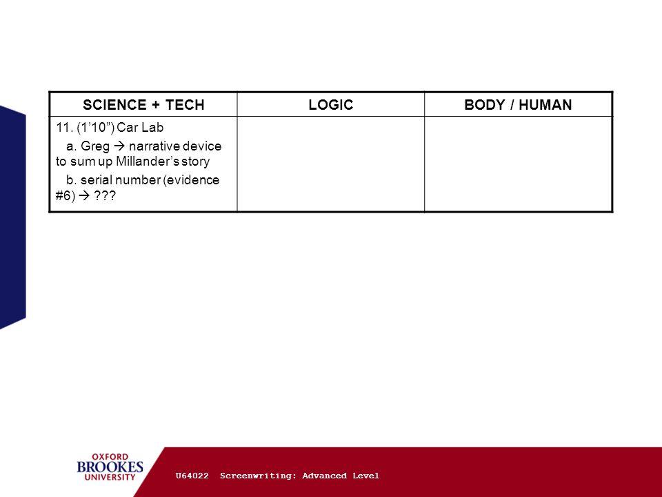 "U64022 Screenwriting: Advanced Level SCIENCE + TECHLOGICBODY / HUMAN 11. (1'10"") Car Lab a. Greg  narrative device to sum up Millander's story b. ser"